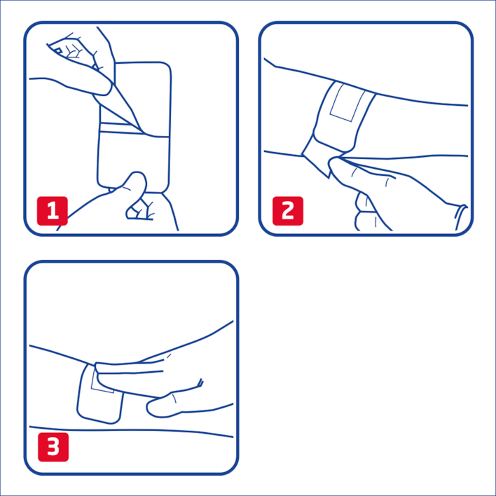 How to use Leukoplast strips