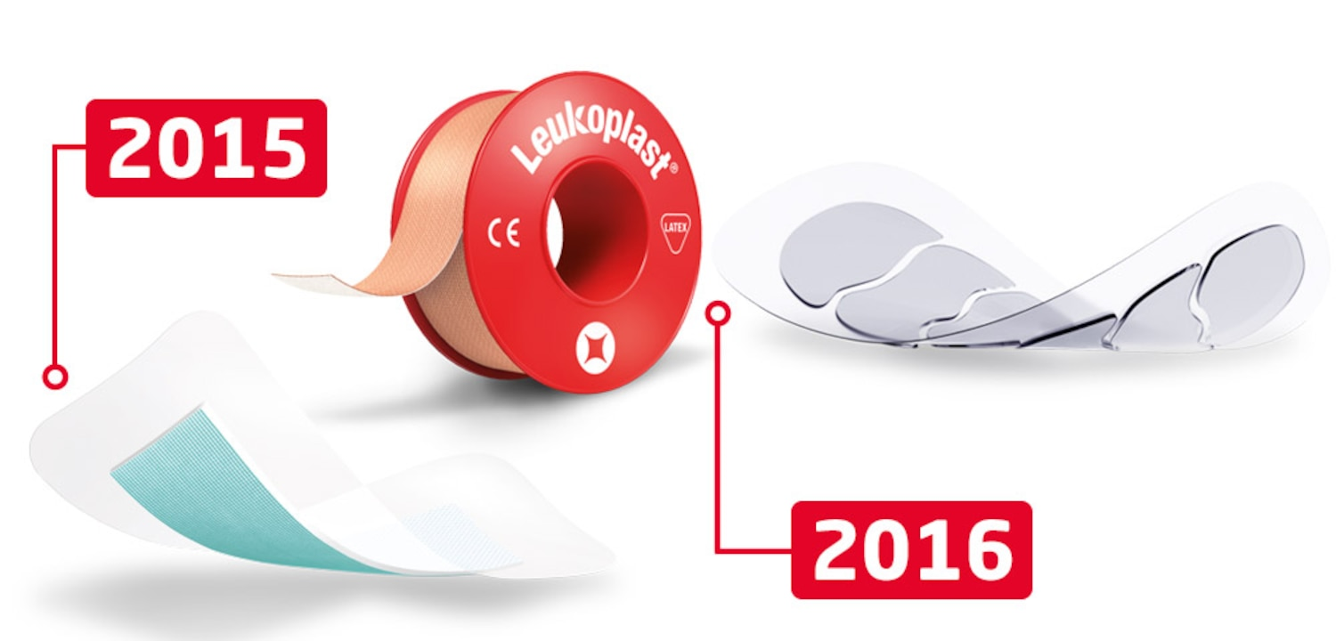 This image shows three innovations: Leukoplast bacteria-binding technology Sorbact from 2015, the antimicrobial spool from 2016 and Leukomed Control, also from 2016, with the corresponding dates next to them.